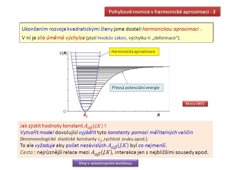 Pohybové rovnice v harmonické aproximaci - 3