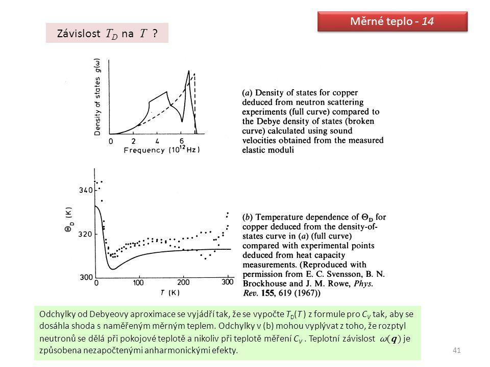 Měrné teplo - 14 Závislost TD na T