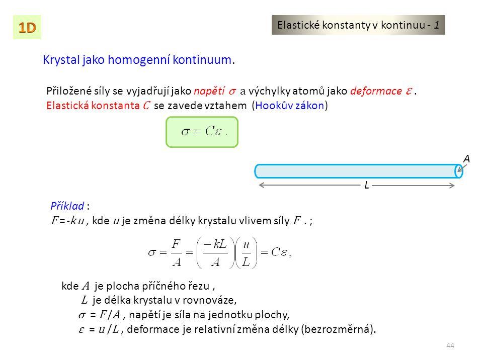 Elastické konstanty v kontinuu - 1