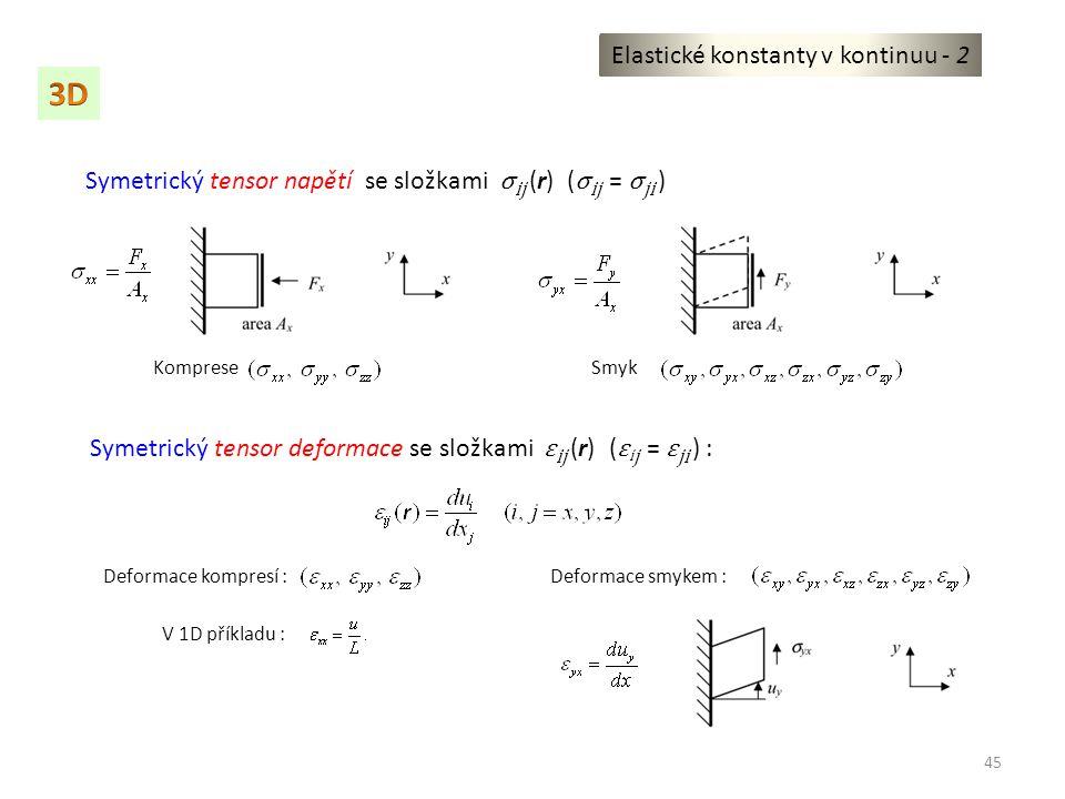 Elastické konstanty v kontinuu - 2