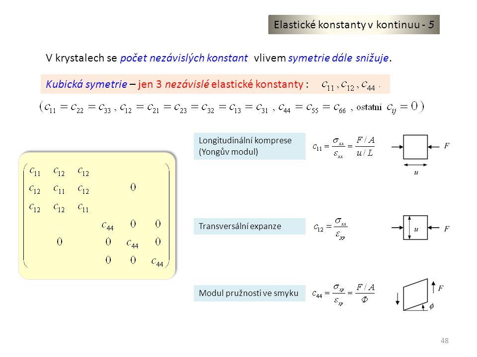 Elastické konstanty v kontinuu - 5