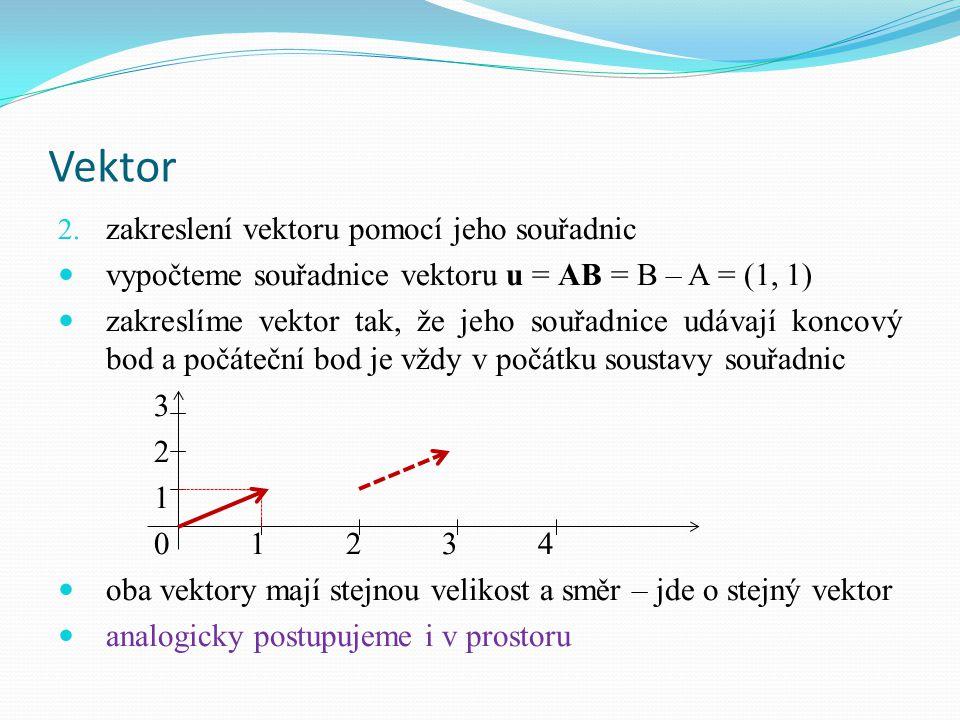 Vektor zakreslení vektoru pomocí jeho souřadnic