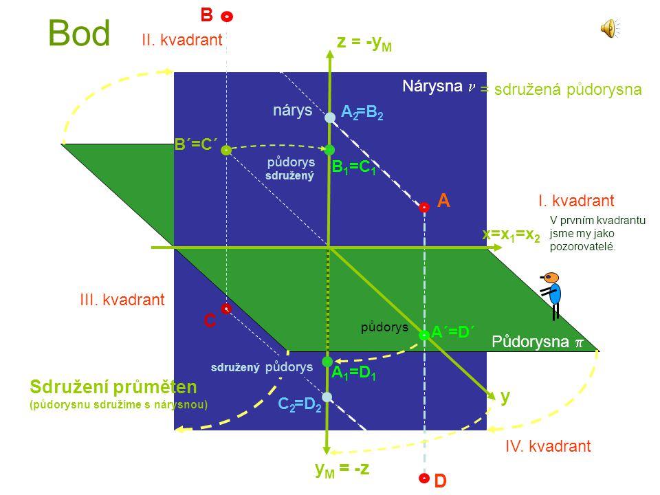 Bod B z = -yM A C Sdružení průměten (půdorysnu sdružíme s nárysnou) y