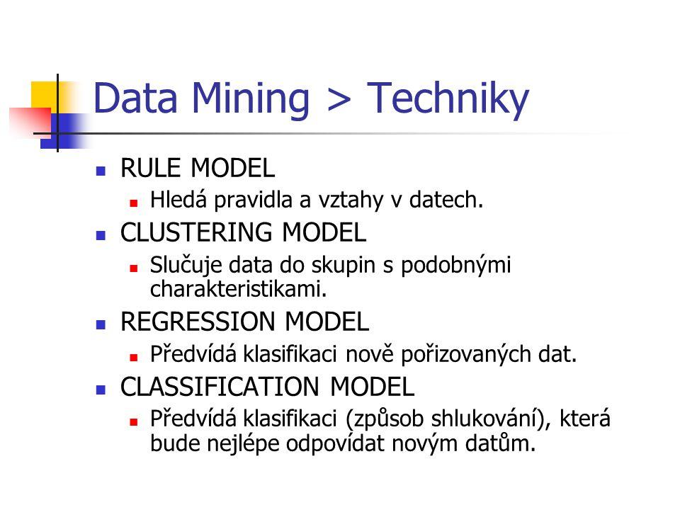 Data Mining > Techniky