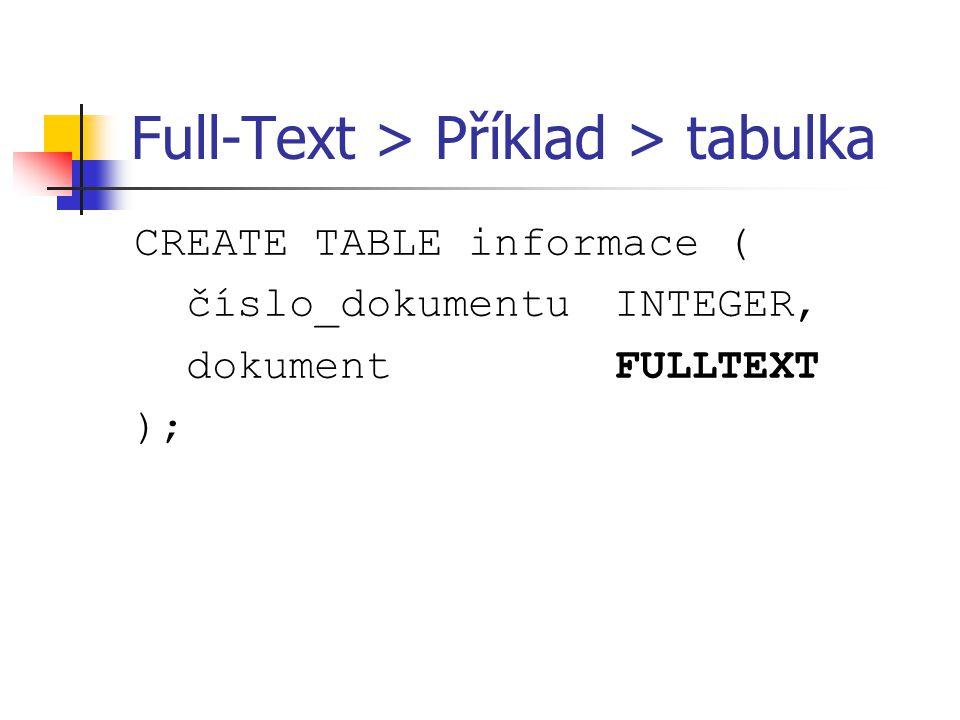 Full-Text > Příklad > tabulka