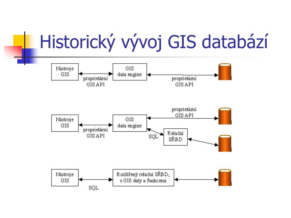 Historický vývoj GIS databází