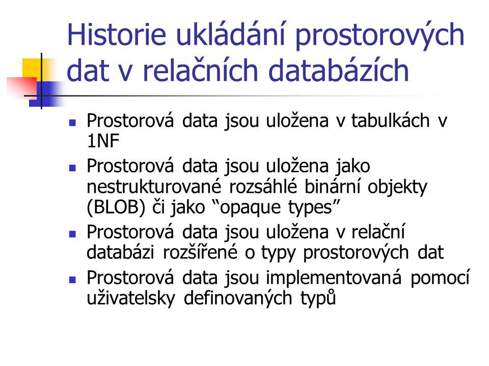 Historie ukládání prostorových dat v relačních databázích