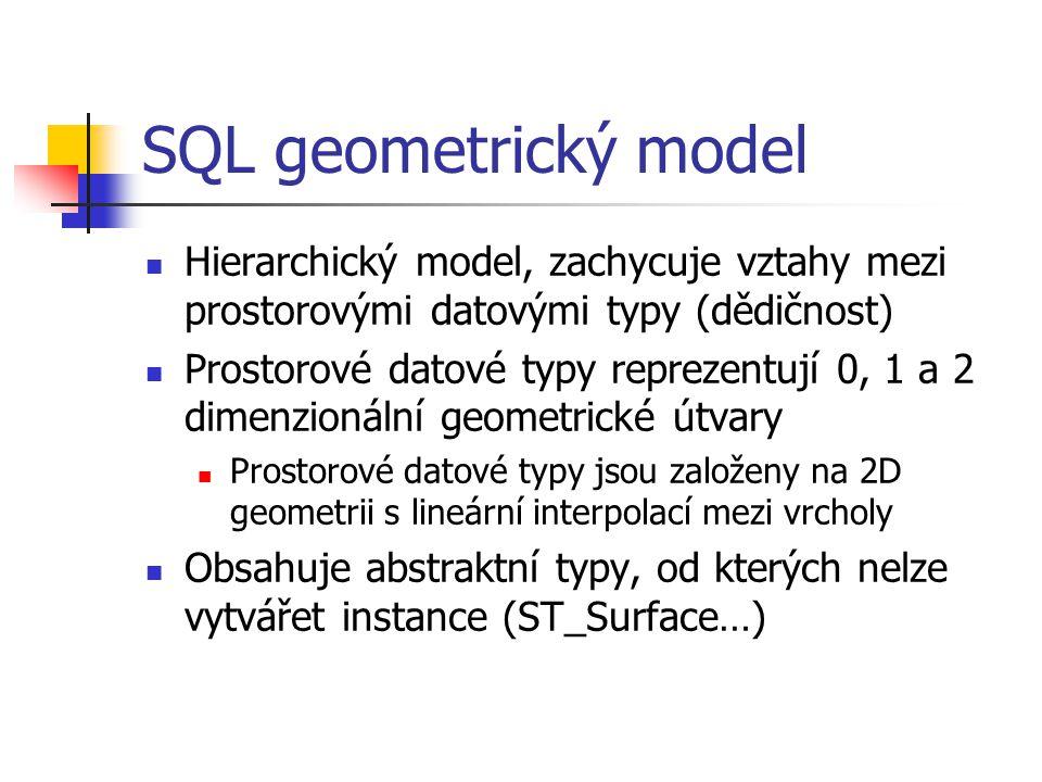 SQL geometrický model Hierarchický model, zachycuje vztahy mezi prostorovými datovými typy (dědičnost)