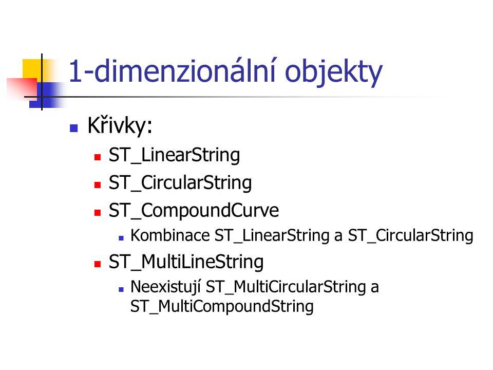 1-dimenzionální objekty