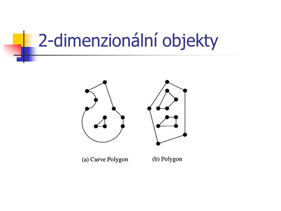 2-dimenzionální objekty