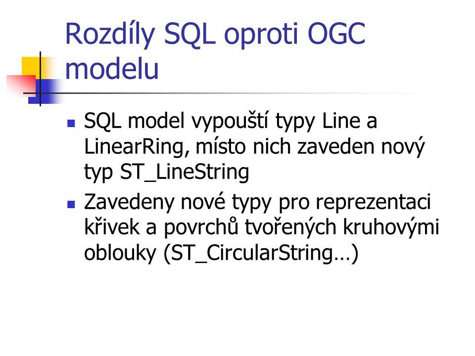 Rozdíly SQL oproti OGC modelu