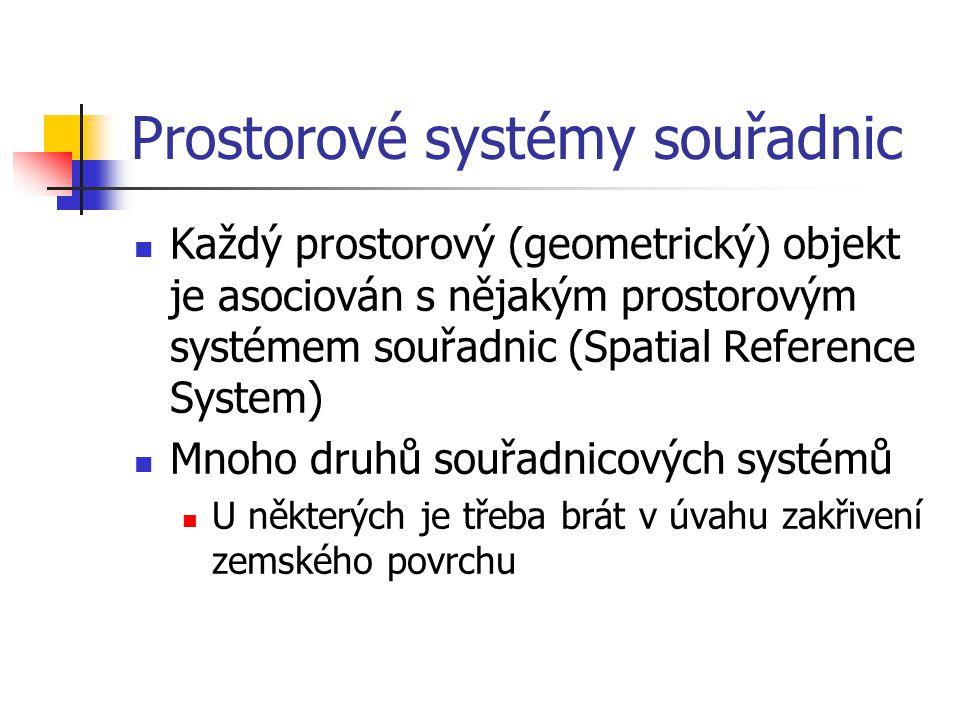 Prostorové systémy souřadnic