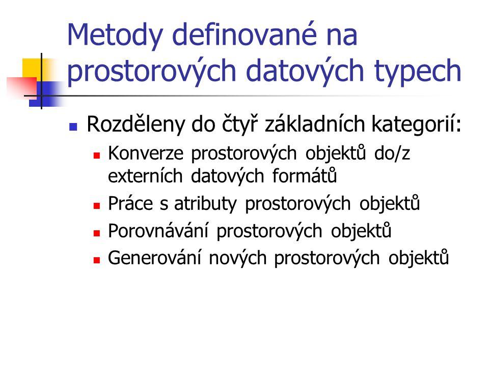 Metody definované na prostorových datových typech