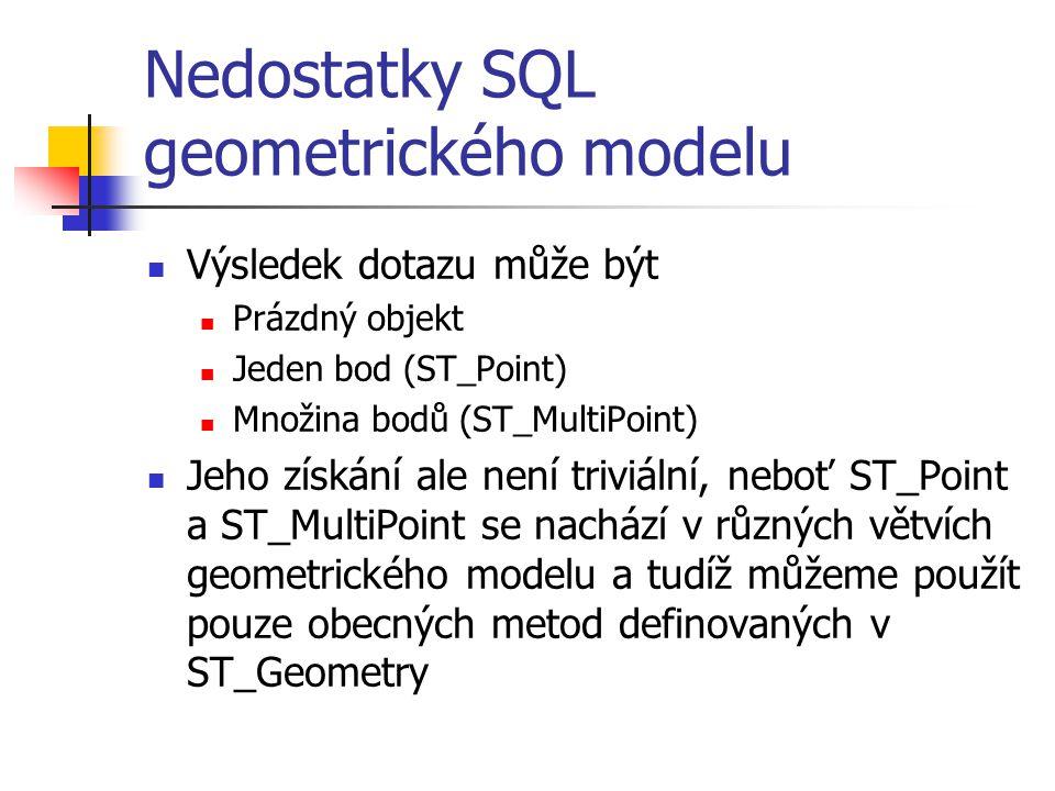 Nedostatky SQL geometrického modelu