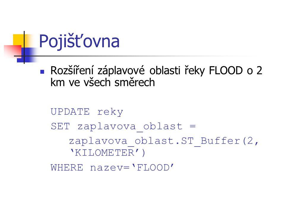 Pojišťovna Rozšíření záplavové oblasti řeky FLOOD o 2 km ve všech směrech. UPDATE reky. SET zaplavova_oblast =