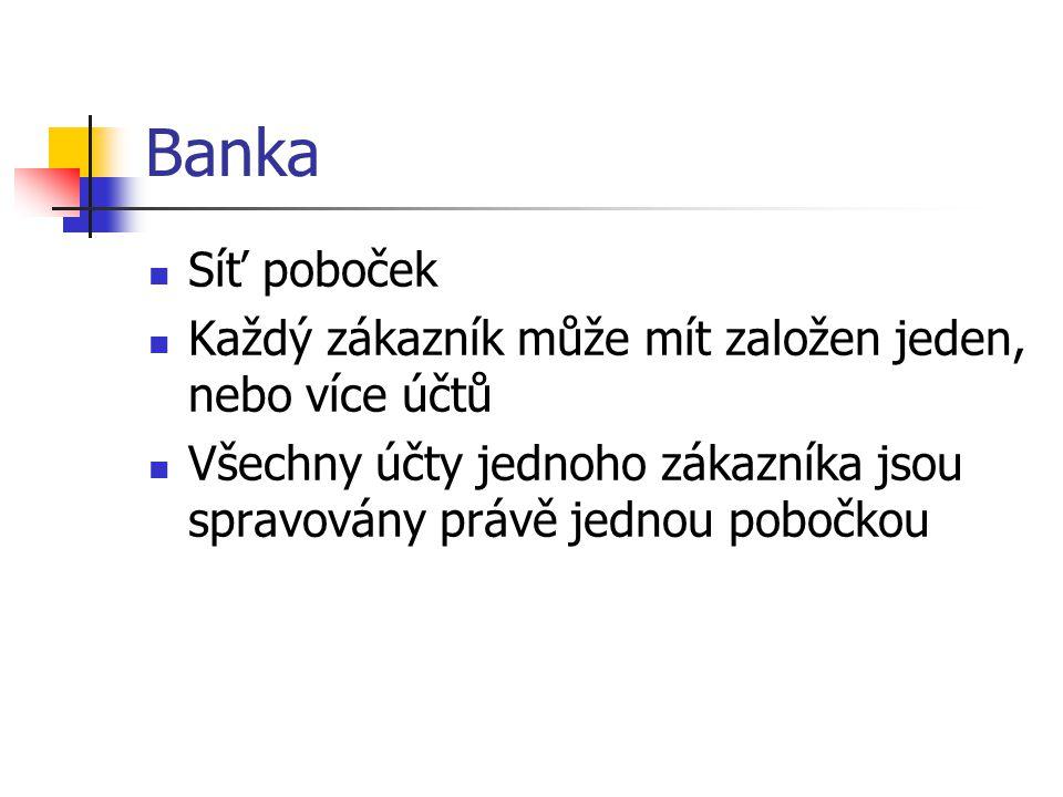 Banka Síť poboček. Každý zákazník může mít založen jeden, nebo více účtů.