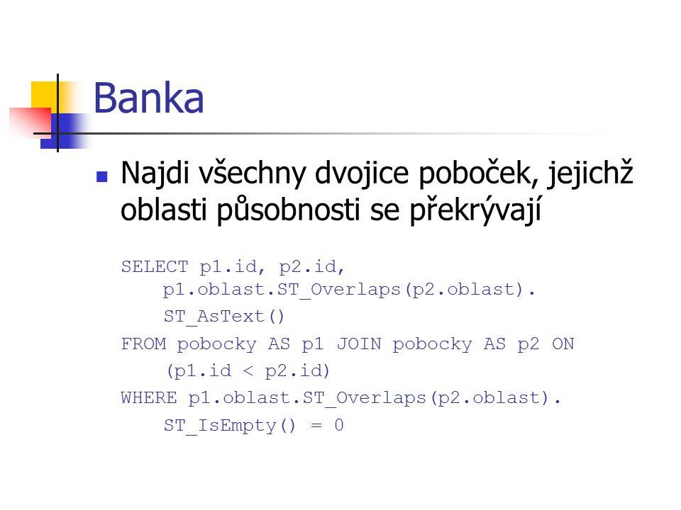 Banka Najdi všechny dvojice poboček, jejichž oblasti působnosti se překrývají. SELECT p1.id, p2.id, p1.oblast.ST_Overlaps(p2.oblast).