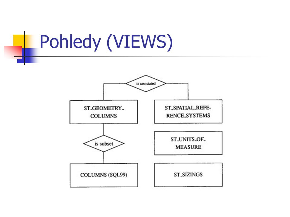 Pohledy (VIEWS)