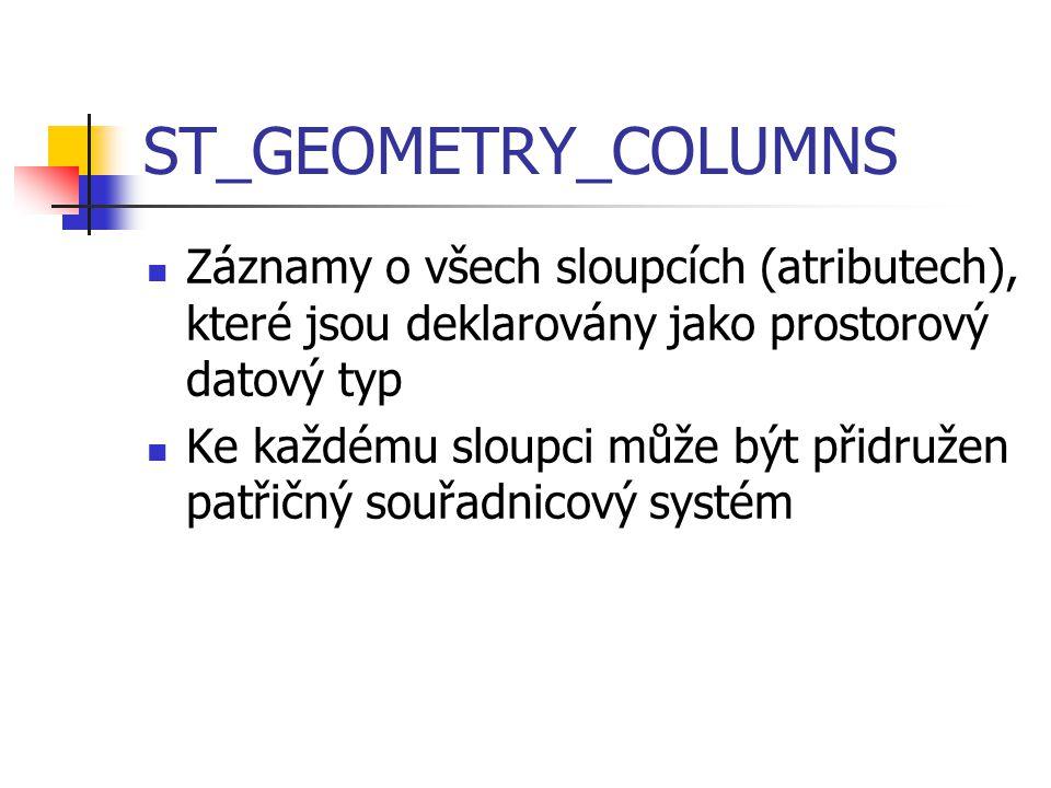 ST_GEOMETRY_COLUMNS Záznamy o všech sloupcích (atributech), které jsou deklarovány jako prostorový datový typ.