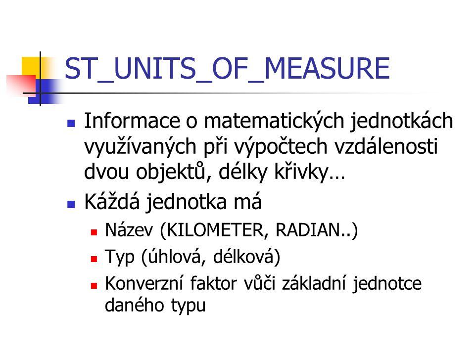 ST_UNITS_OF_MEASURE Informace o matematických jednotkách využívaných při výpočtech vzdálenosti dvou objektů, délky křivky…