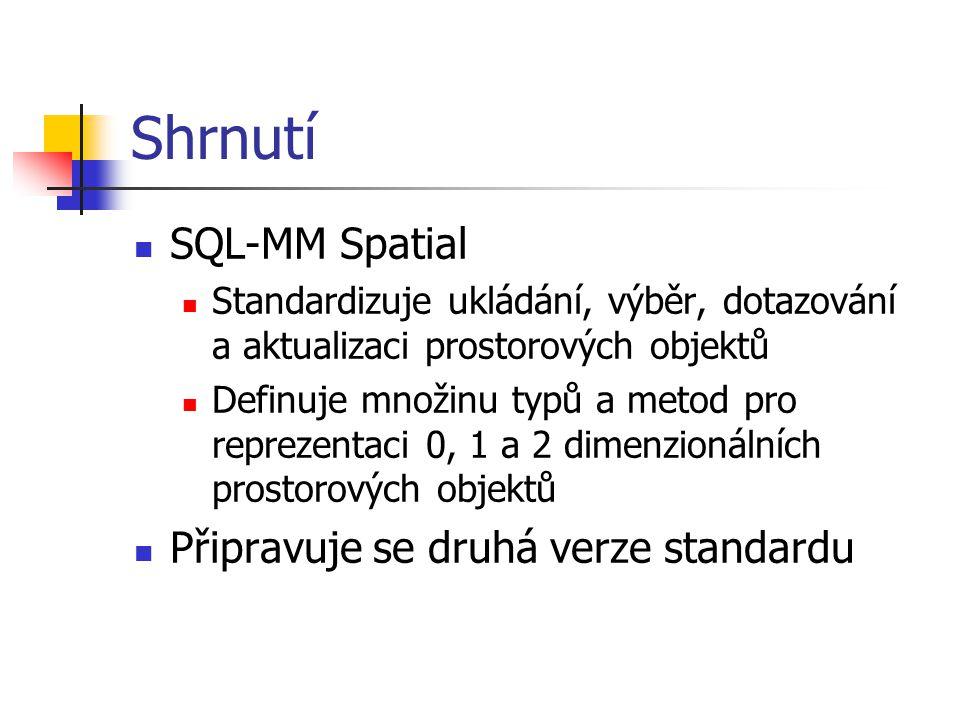 Shrnutí SQL-MM Spatial Připravuje se druhá verze standardu