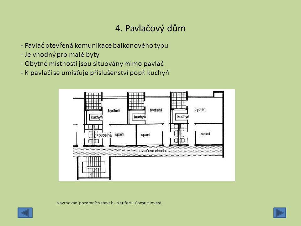 4. Pavlačový dům - Pavlač otevřená komunikace balkonového typu