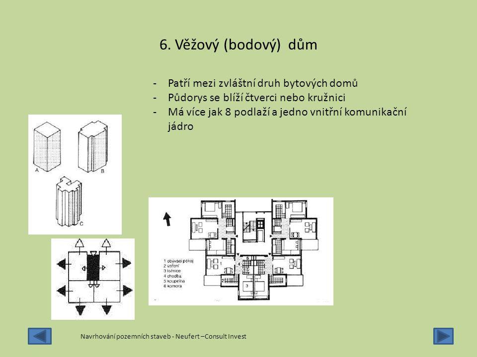 6. Věžový (bodový) dům Patří mezi zvláštní druh bytových domů