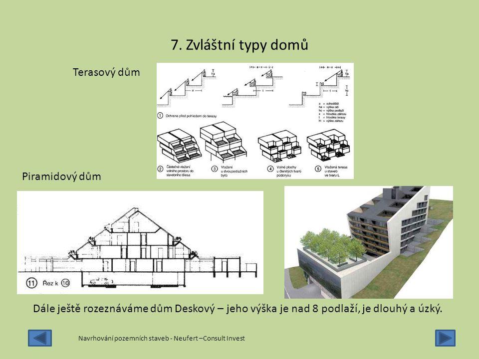 7. Zvláštní typy domů Terasový dům Piramidový dům