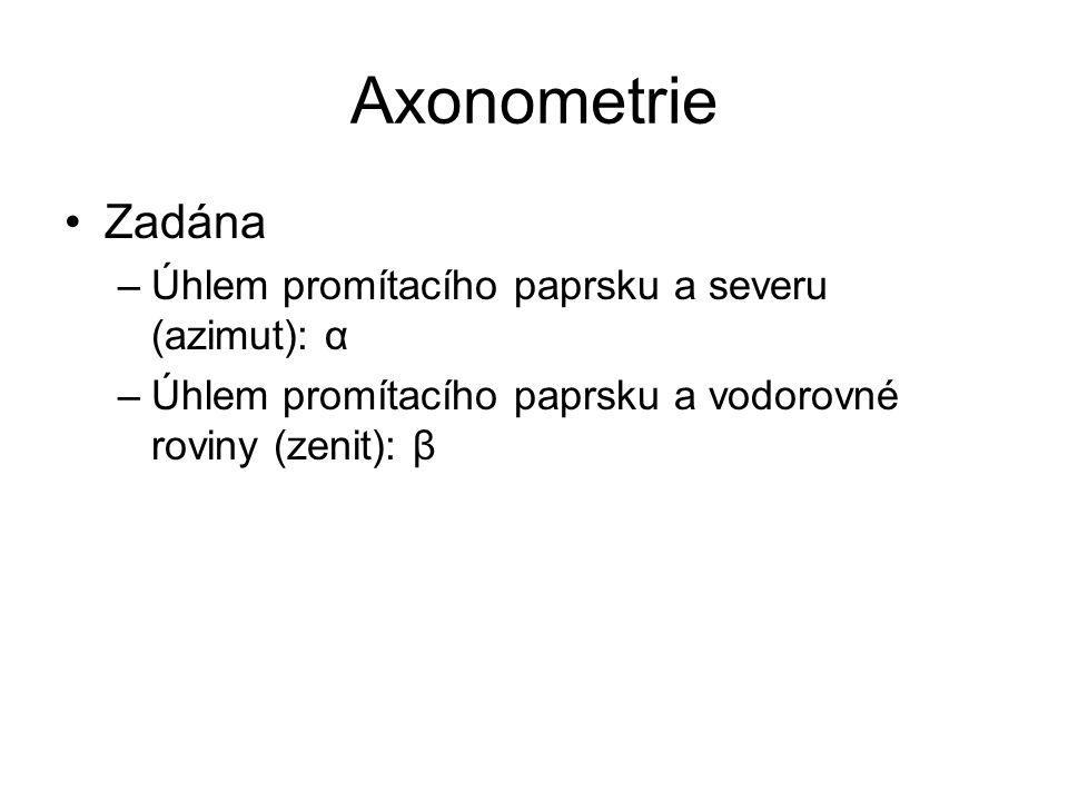 Axonometrie Zadána Úhlem promítacího paprsku a severu (azimut): α