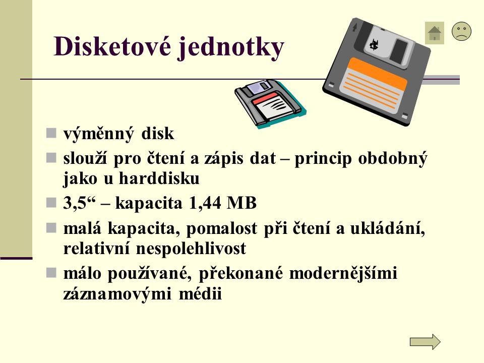 Disketové jednotky výměnný disk
