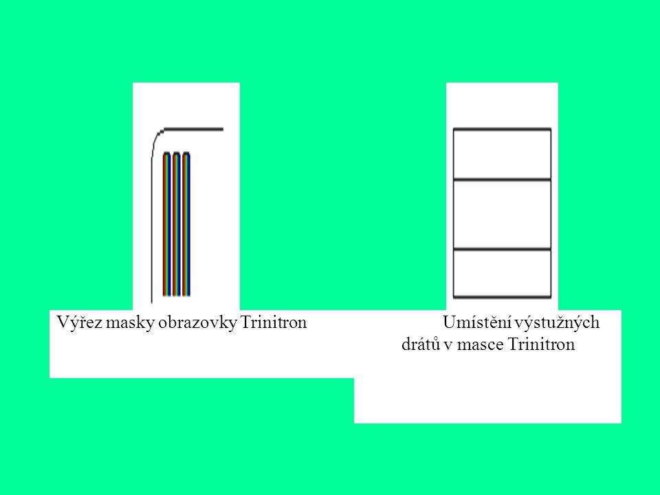 Umístění výstužných drátů v masce Trinitron