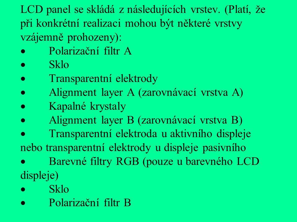 LCD panel se skládá z následujících vrstev