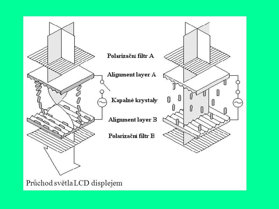 Průchod světla LCD displejem