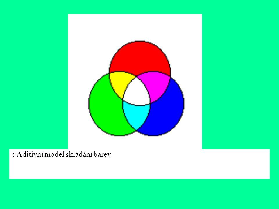 : Aditivní model skládání barev