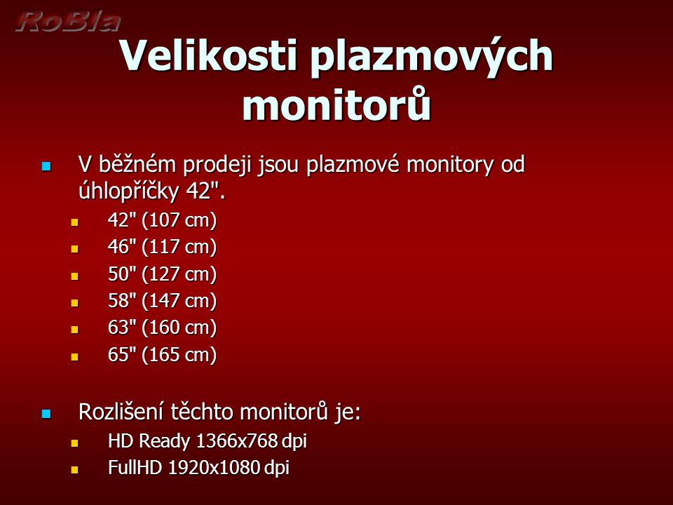 Velikosti plazmových monitorů