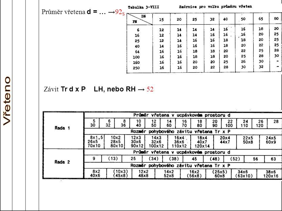 Průměr vřetena d = … →92S Závit Tr d x P LH, nebo RH → 52 Vřeteno