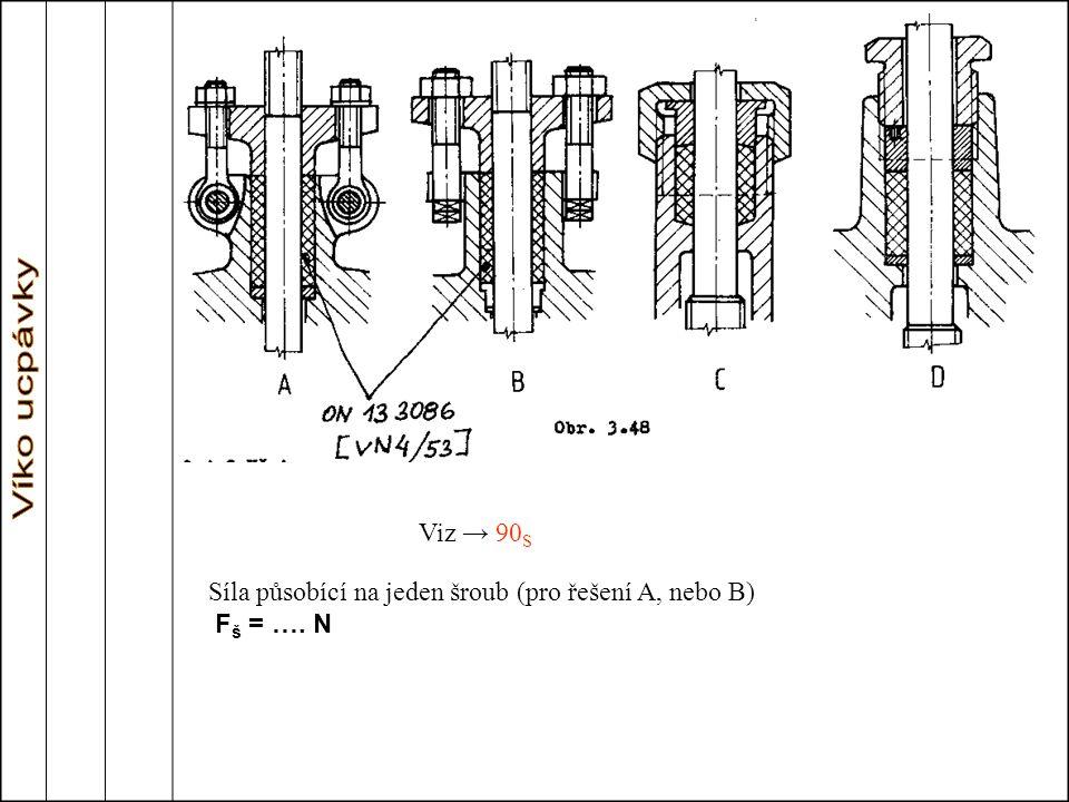 Síla působící na jeden šroub (pro řešení A, nebo B) Fš = …. N