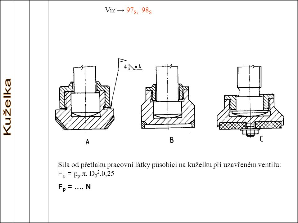 Viz → 97S, 98S Kuželka. Síla od přetlaku pracovní látky působící na kuželku při uzavřeném ventilu: Fp = pp.π. D02.0,25.