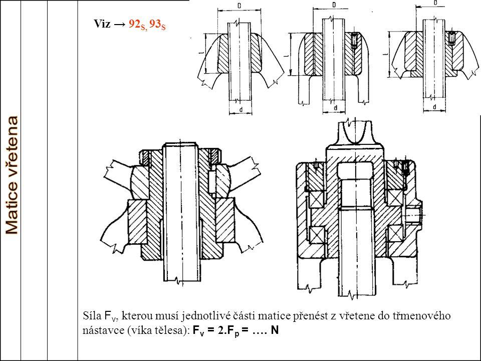 Viz → 92S, 93S Matice vřetena.
