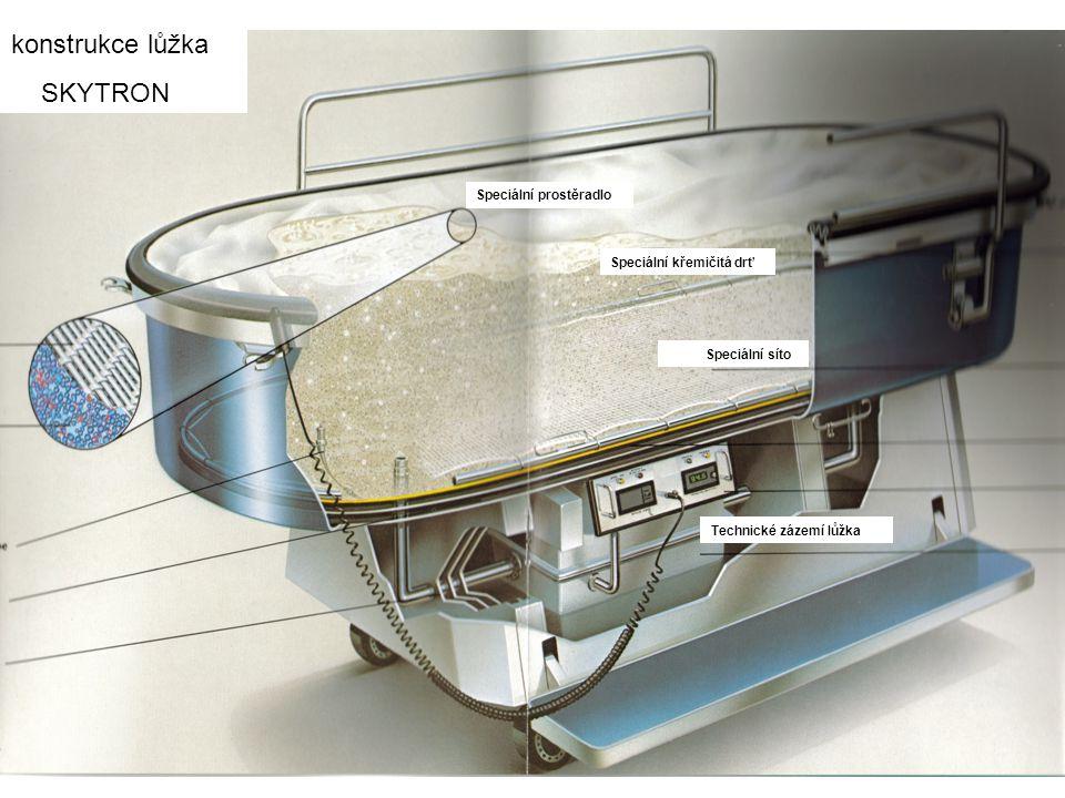 konstrukce lůžka SKYTRON Speciální prostěradlo Speciální křemičitá drť