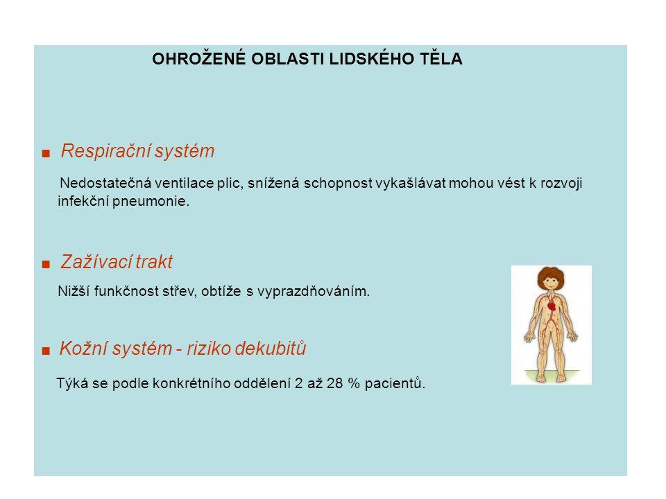 Týká se podle konkrétního oddělení 2 až 28 % pacientů.