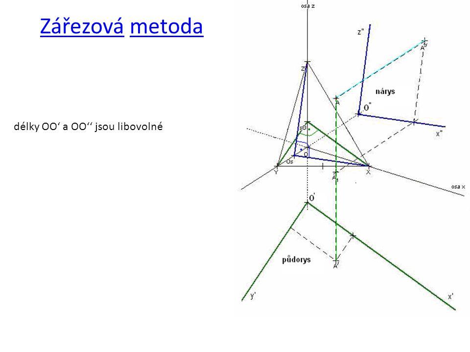 Zářezová metoda délky OO' a OO'' jsou libovolné