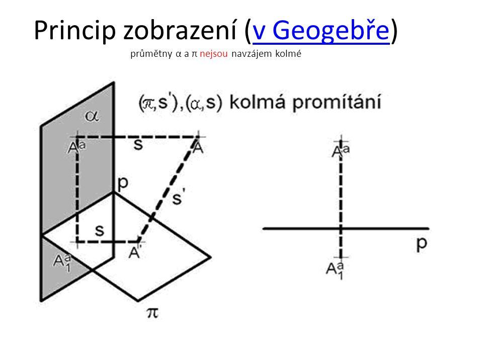 Princip zobrazení (v Geogebře) průmětny α a π nejsou navzájem kolmé