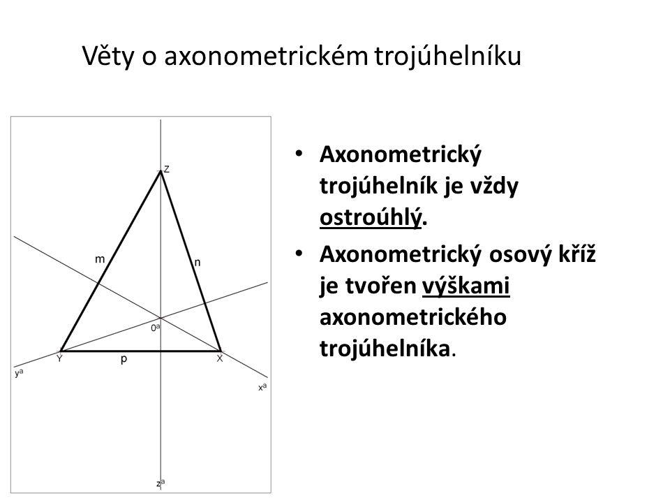 Věty o axonometrickém trojúhelníku