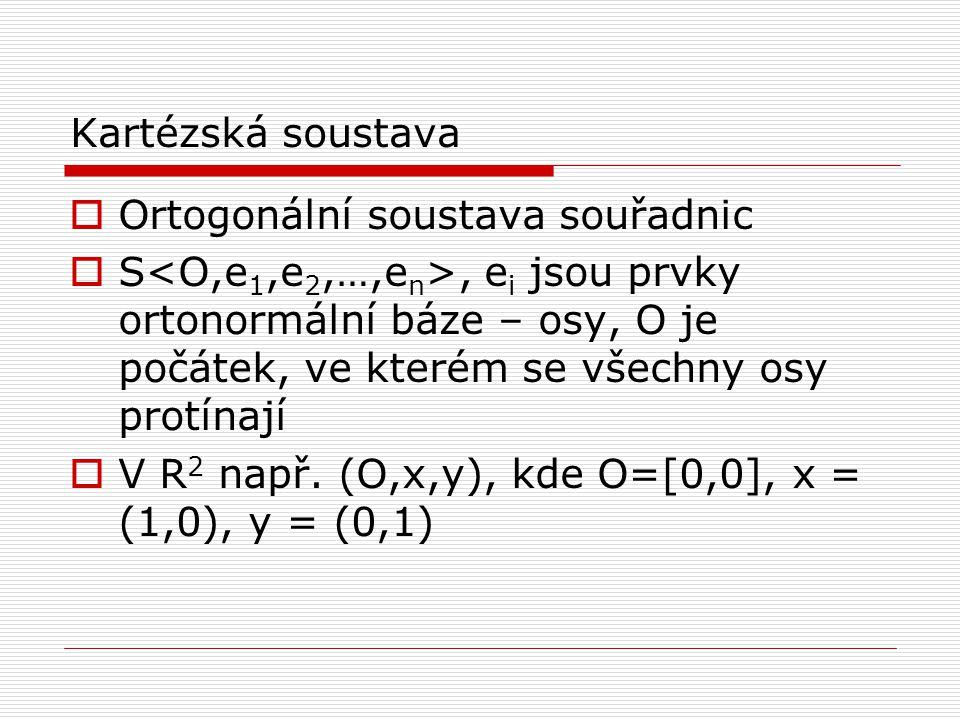 Kartézská soustava Ortogonální soustava souřadnic.
