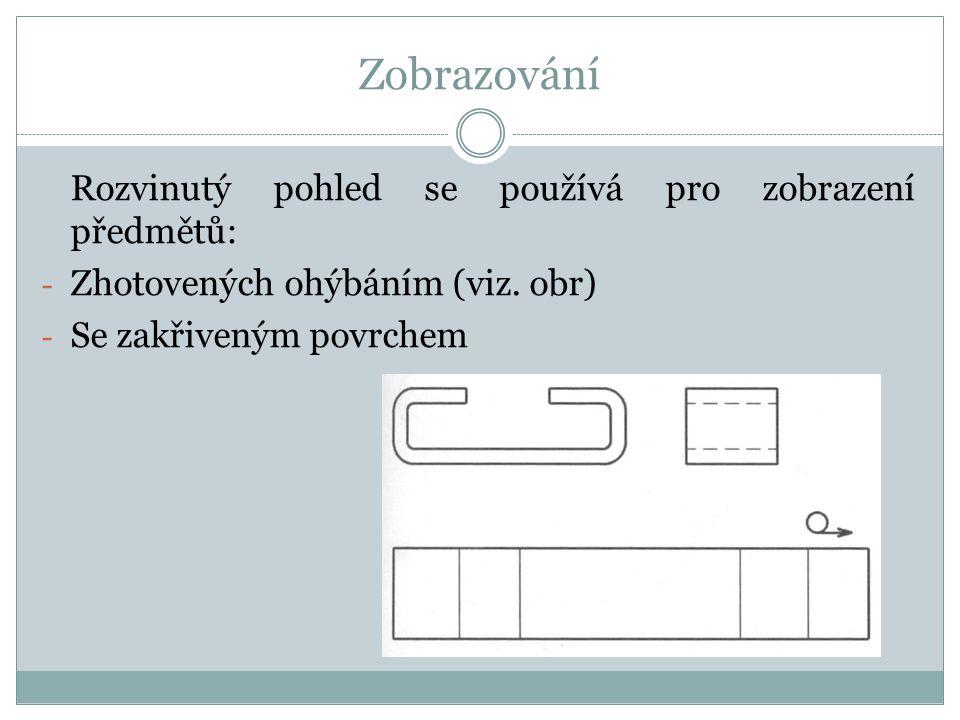 Zobrazování Rozvinutý pohled se používá pro zobrazení předmětů: