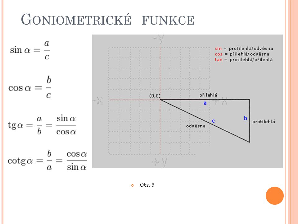 Goniometrické funkce Obr. 6