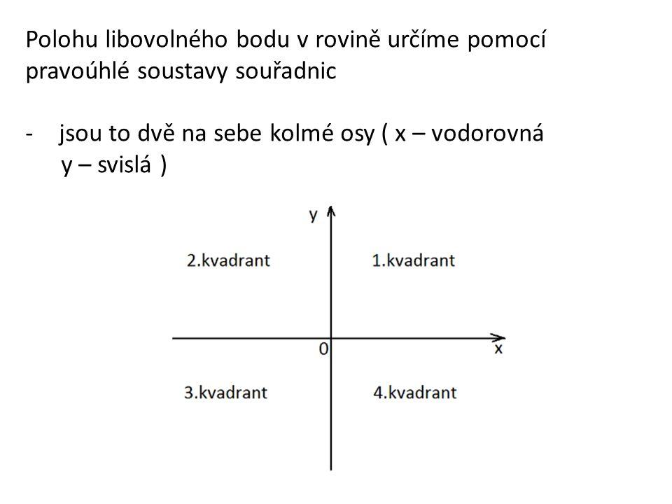 Polohu libovolného bodu v rovině určíme pomocí pravoúhlé soustavy souřadnic