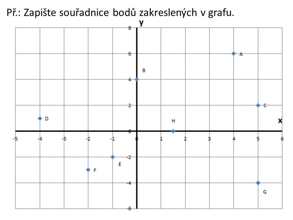 Př.: Zapište souřadnice bodů zakreslených v grafu.