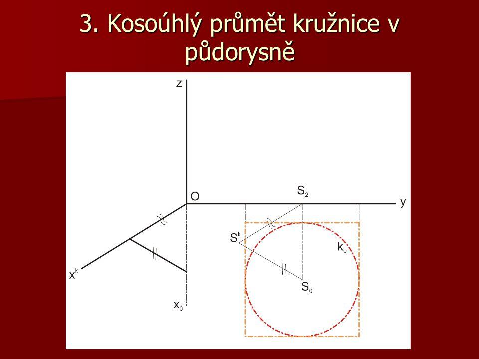 3. Kosoúhlý průmět kružnice v půdorysně